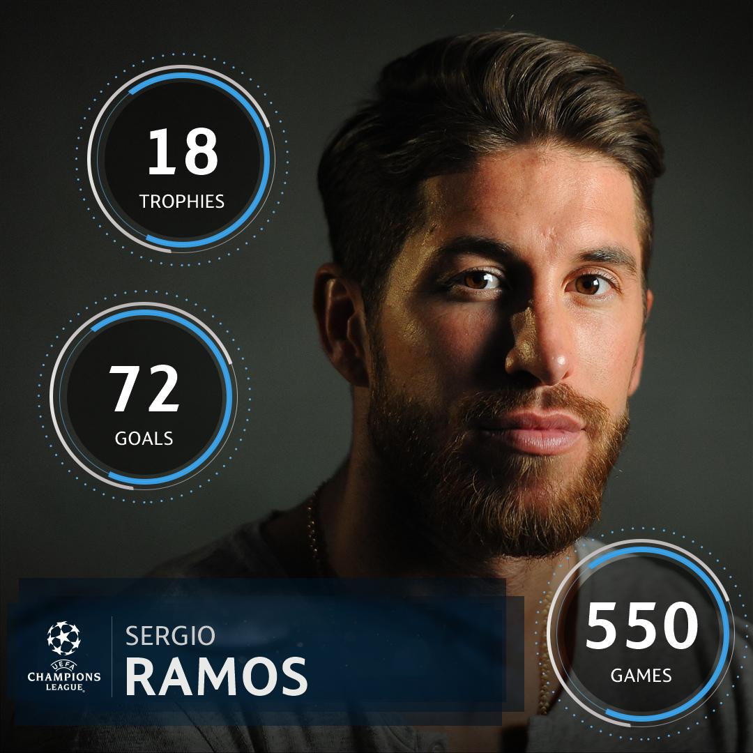 Sergio Ramos at Real Madrid = 💪  #UCL