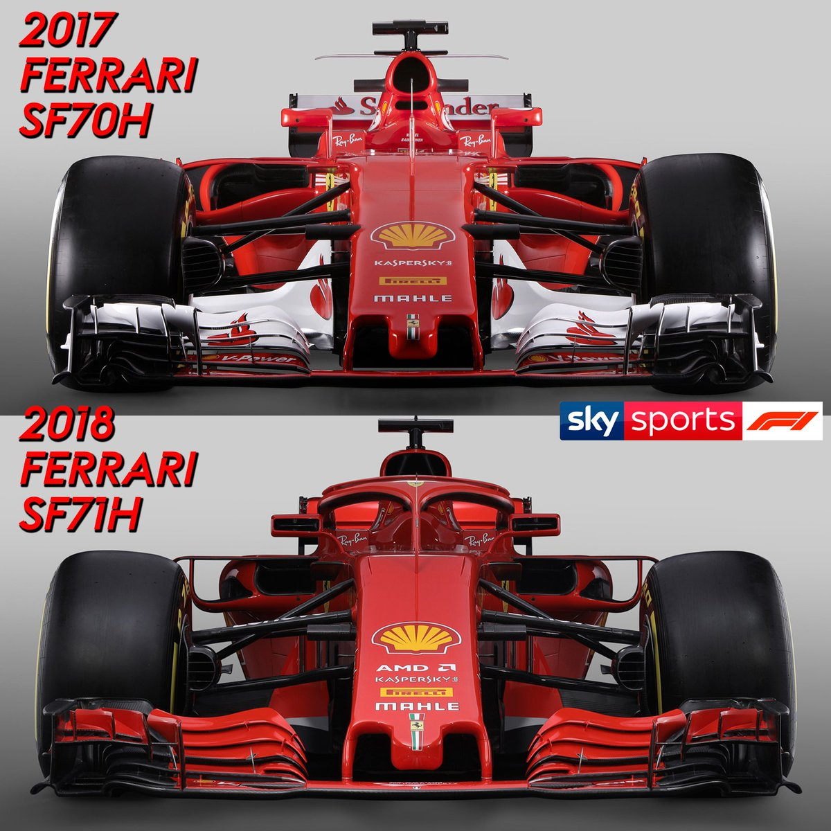 sky sports f1 on twitter the 2017 ferrari sf70h and the 2018 ferrari sf71h compared skyf1. Black Bedroom Furniture Sets. Home Design Ideas