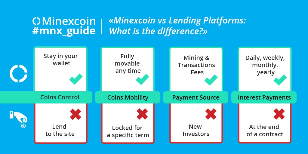free bitcoin land
