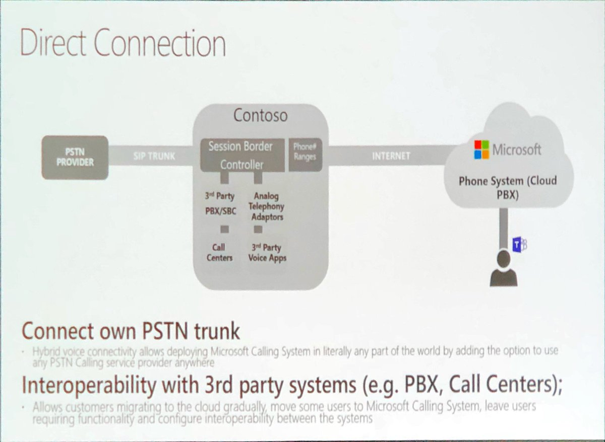 Teams Voice Connectivity for Tenants without PSTN Calling