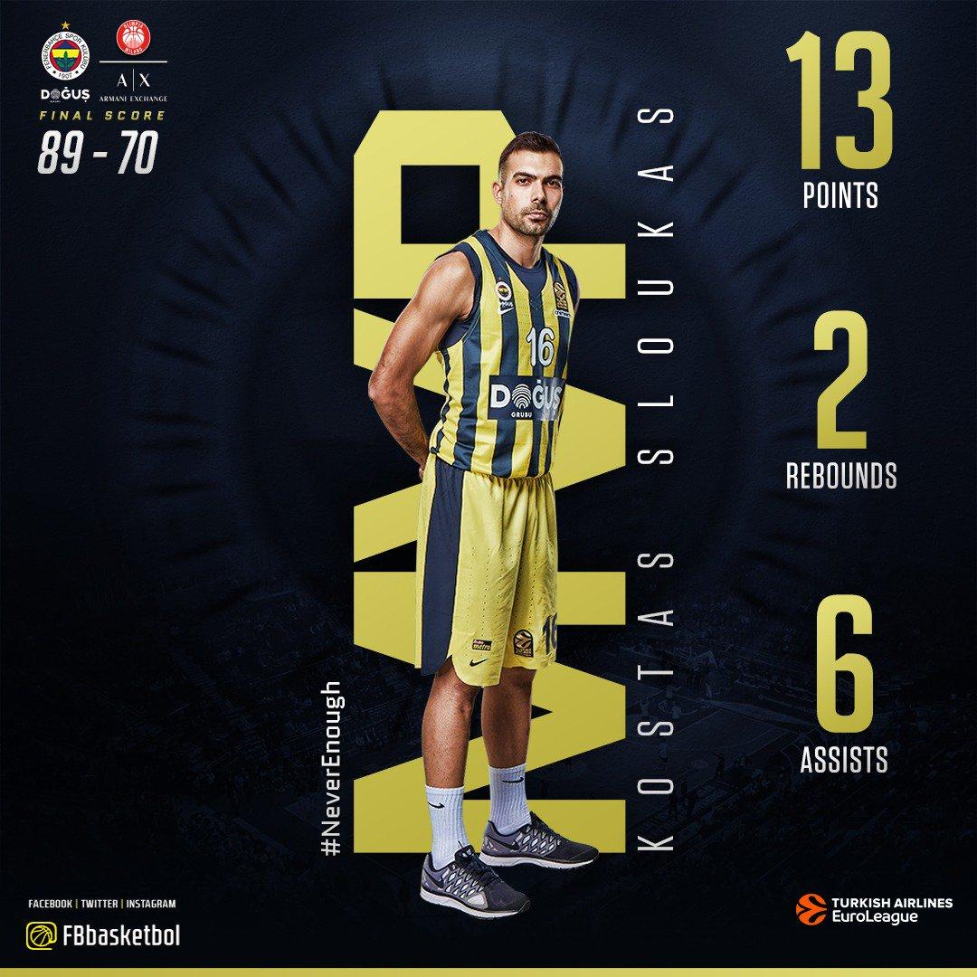 MVP! 👉 Kostas Sloukas! 🔥 #NeverEnough ht...