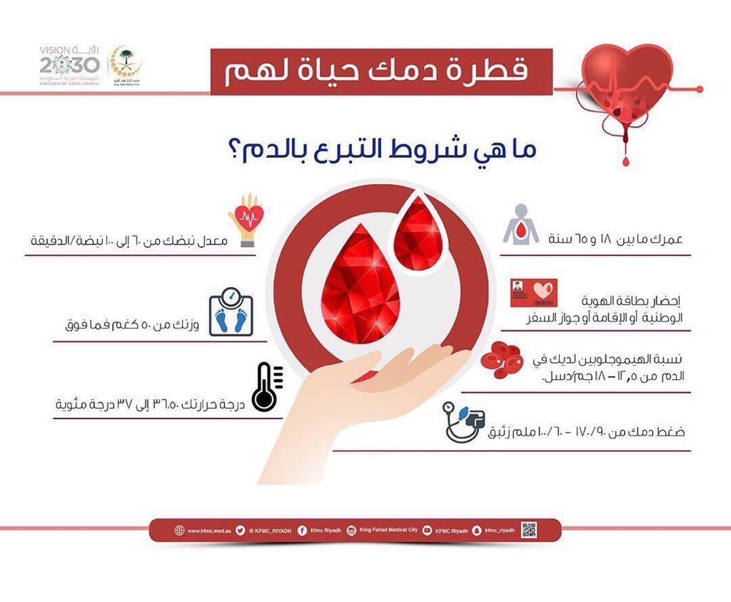 Rasheed رشيـد On Twitter شروط التبرع بالدم أن يكون المتبرع بصحة جيدة ولا يعاني أي أمراض معدية وأن يكون عمر المتبرع من 18 65 سنة ويجب أن لا يقل وزن المتبرع عن
