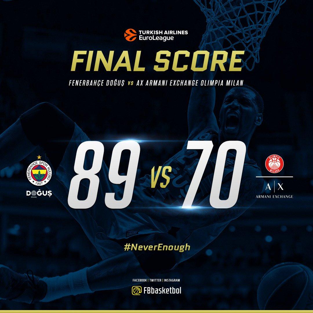 Fenerbahçe Doğuş 89-70 Olimpia Milan   h...