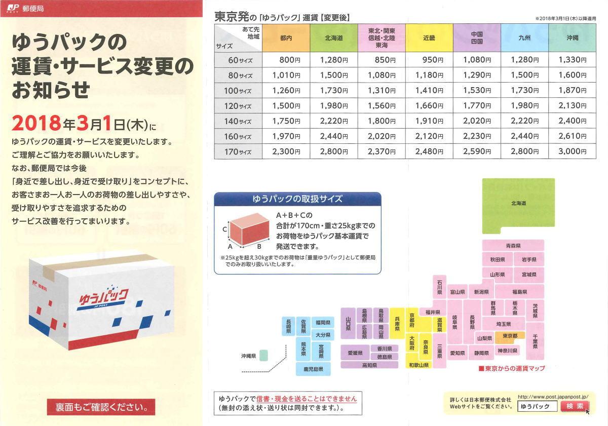 ゆうパックの運賃・サービスが、3月1日(木)から変更になります。基本料金が値上げになる一方で、郵便局・コンビニに荷物を持ち込むと1個につき120円割引になります。
