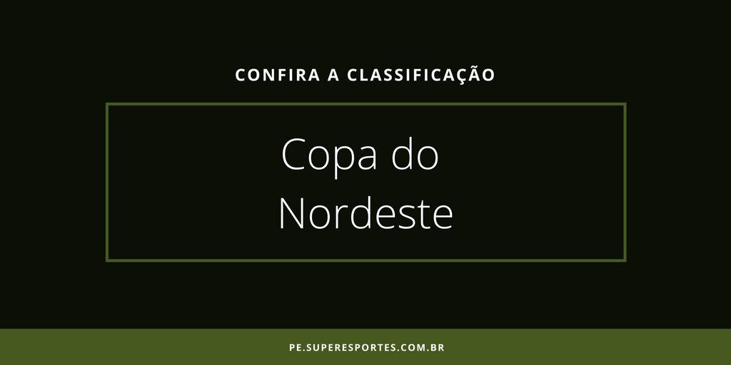 Confira a classificação atualizada da Copa do Nordeste após a derrota do Náutico para o Bahia https://t.co/eUfrJfde7C