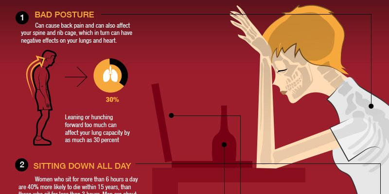RT Are Your Bad Habits Slowly Killing You Infographic ➡ https://t.co/RkSUpOKHC5 https://t.co/X5Jvy3SRx3 #health #well