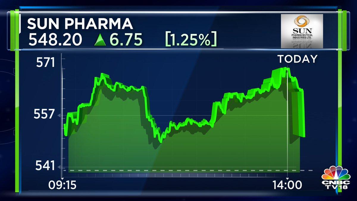 Pharma Says FDA: Latest news, Breaking headlines and Top