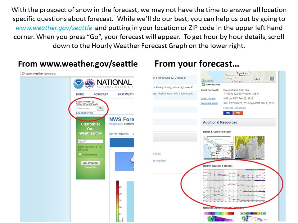 Here's a way to get forecast information about your specific location including hour by hour temperature and precipitation...including forecast snowfall amounts!  Start here at https://t.co/xJOonZ70CK and follow the instructions on the attached graphic! #WAwx