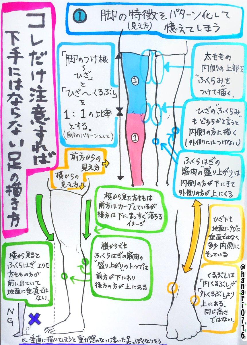 イラスト初心者ほど上手くなる❗️  【足の描き方】👣👣👣  立体感とバランスを✨120%✨引き出す  『足のイラスト解説ガイド』です。  🌟足が描けない人は試してね↓🌟