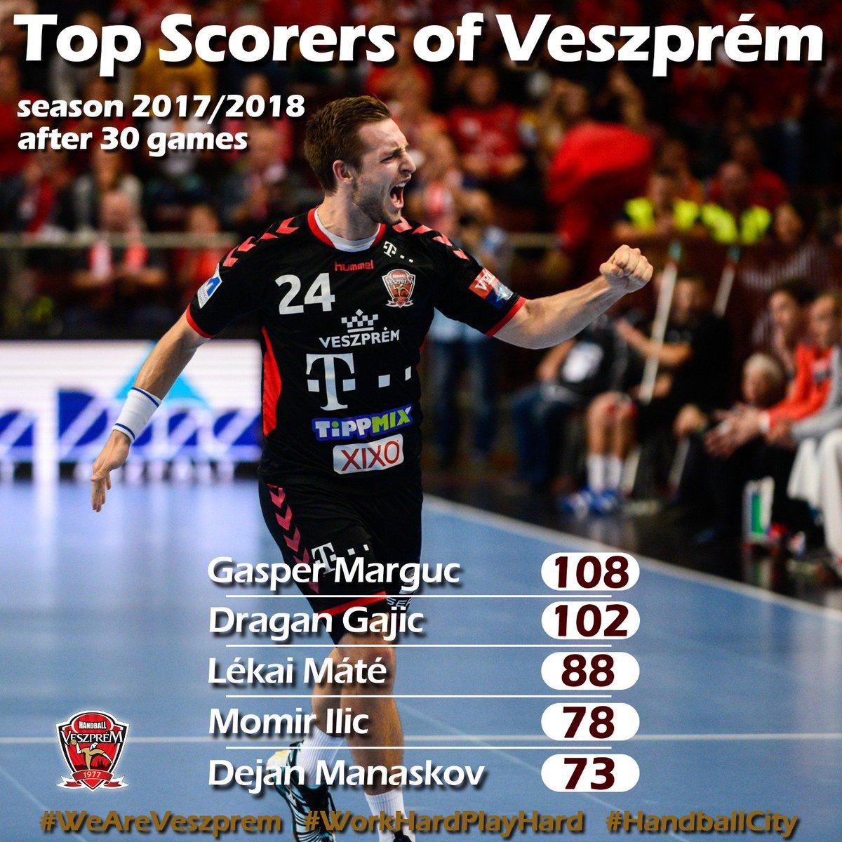 #HandballCity #WeAreVeszprem #WorkHardPlayHard https://t.co/BumEjosAyx