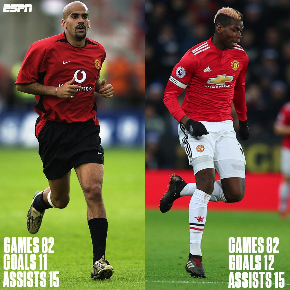 Paul Pogba has now played the same amount of games for Man United as Juan Sebastián Verón.  Who was better?