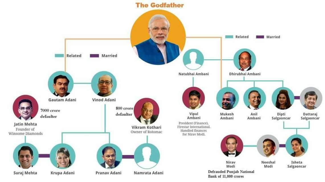 Ktl on twitter corrupt family tree of indian godfather 522 am 23 feb 2018 altavistaventures Gallery