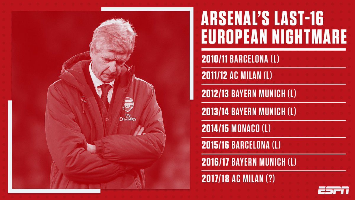 Is this Arsenals year to progress?