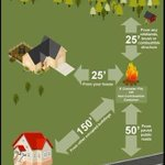 This weekend think about becoming #Firewise . This spring is predicted to be an active #wildfire season. https://t.co/xTzhwgTHrM