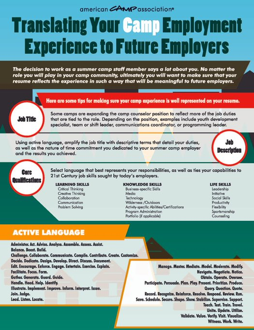 how can being a camp counselor enhance your resume httpstco5agbomtuz5