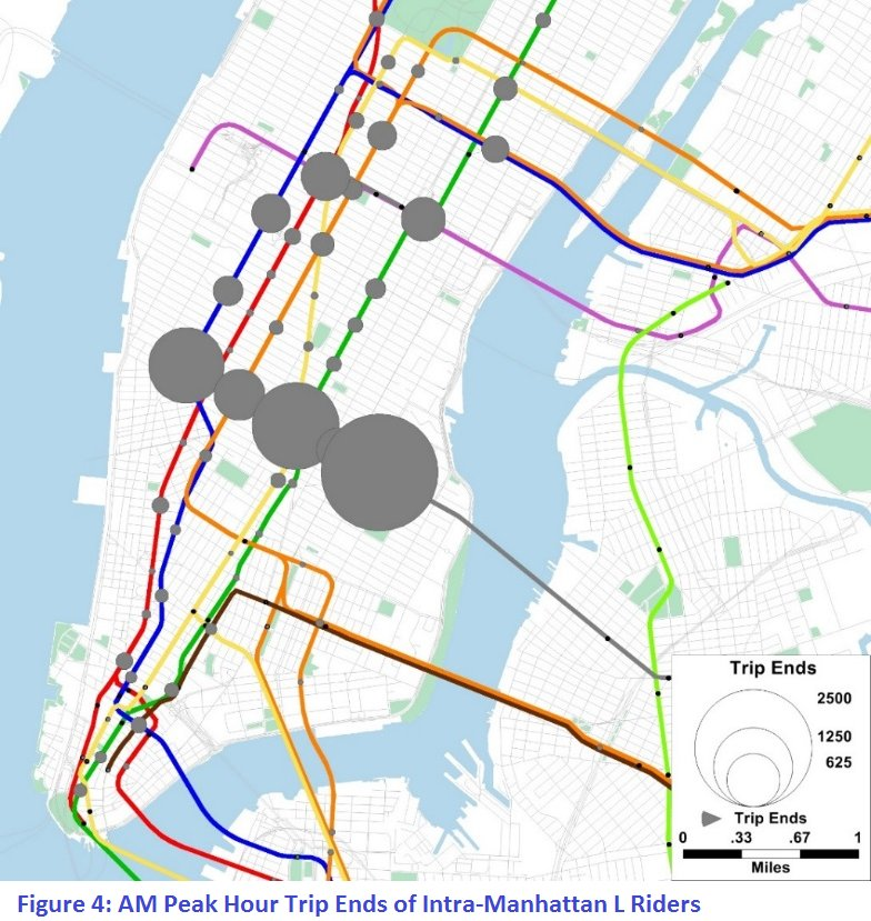Nyc Dot On Twitter A Detailed Traffic Analysis Related To The