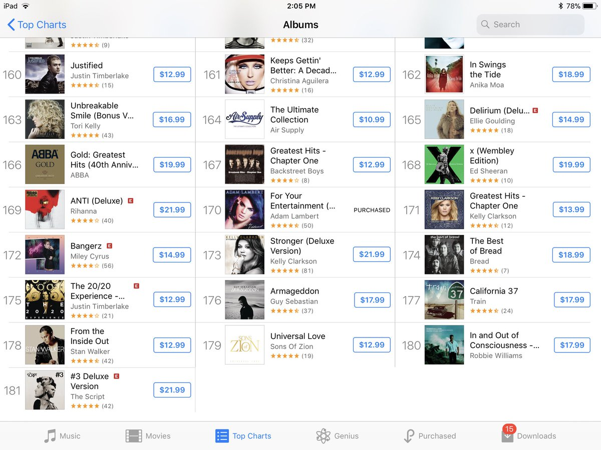 Hey @adamlambert's #ForYourEntertainment album is still in NZ iTunes pop charts, a week after his #Queen gigs here! How about buying his other fantastic albums? #TheOriginalHigh #Trespassing #QALAuckland<br>http://pic.twitter.com/hI1wSjwWDg