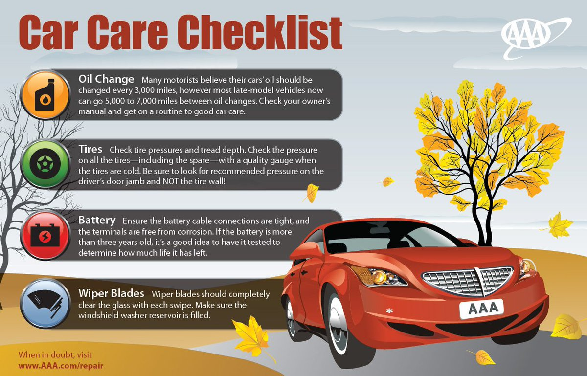 Basic Car Maintenance >> H D Motors On Twitter Check Out These Basic Car