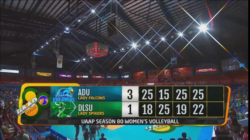 #UAAPSeason80Volleyball | FINAL: Adamson Lady Falcons score a huge, huge four-set win against the DLSU Lady Spikers, 25-18, 15-25, 25-19, 25-22!