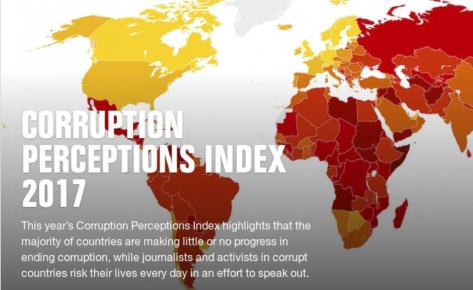 Rwanda Ranked Among Continent's 3 Least Corrupt Nations: https://t.co/VgUvgyXVUy #Rwanda #Corruption