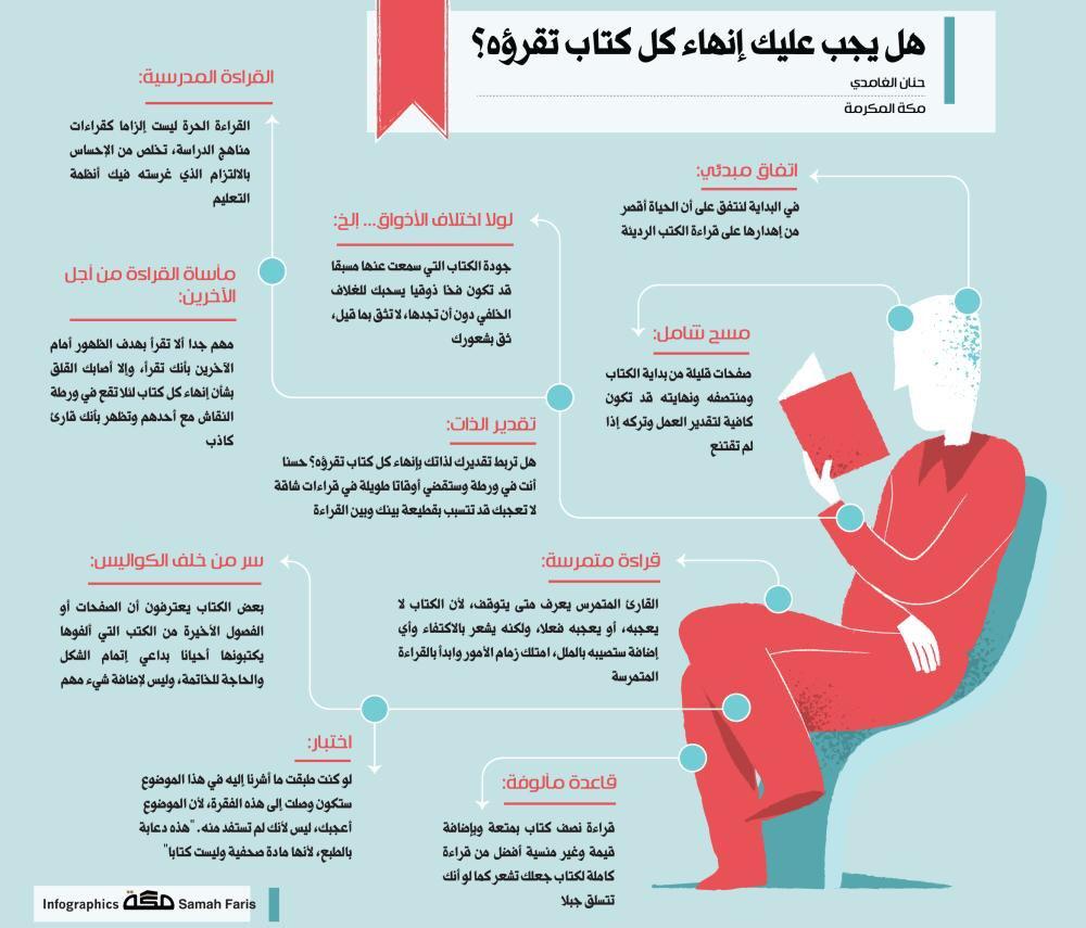 عليك إنهاء كتاب تقرؤه؟ عليك