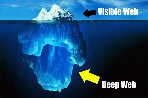 DarkNet أو DeepNet: ما هو وكيفية الوصول إليه؟