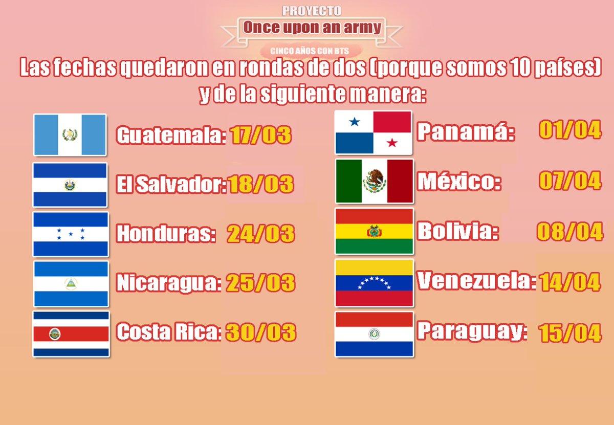 Usuarios:💖 🇬🇹@GuatemalaArmy @BTS_Guatemala @BTSLMSGuatemala 🇸🇻@BTSELSALVADOR 🇨🇷@BTSCostaRica 🇲🇽@JHopeMex @SugaMexico_ @Jin_Mexico 🇵🇾@BTS_Paraguay 🇻🇪@BTSVzlaGuayana @Army_Vzla13 🇧🇴 @BoARMY_OFFICIAL 🇭🇳@sugaminbiasedHN @Suga_ARMYsHN 🇳🇮@BangtanNic 🇵🇦@panamabts