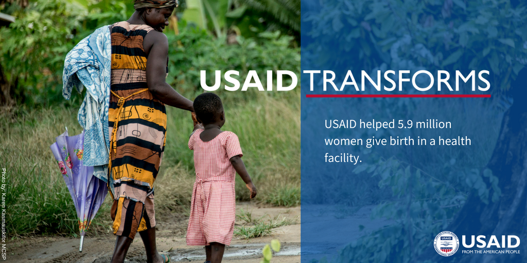 From 2012 to 2016, USAID helped 5.9 million women give birth in a health facility. #USAIDTransforms