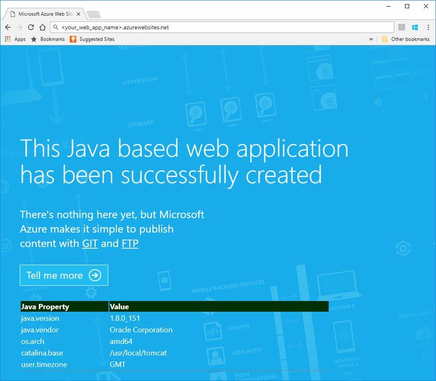 Create A Java Web Service Client Manually