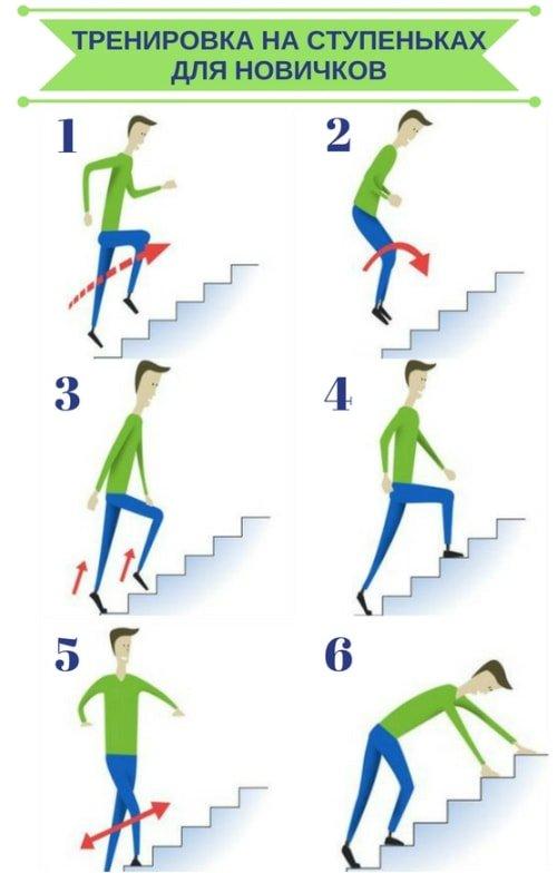 Ходьба для похудения по ступенькам