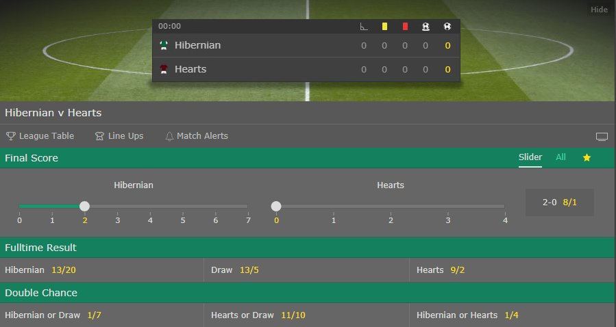 Hibernian hearts betting line scivisum online betting studyblue