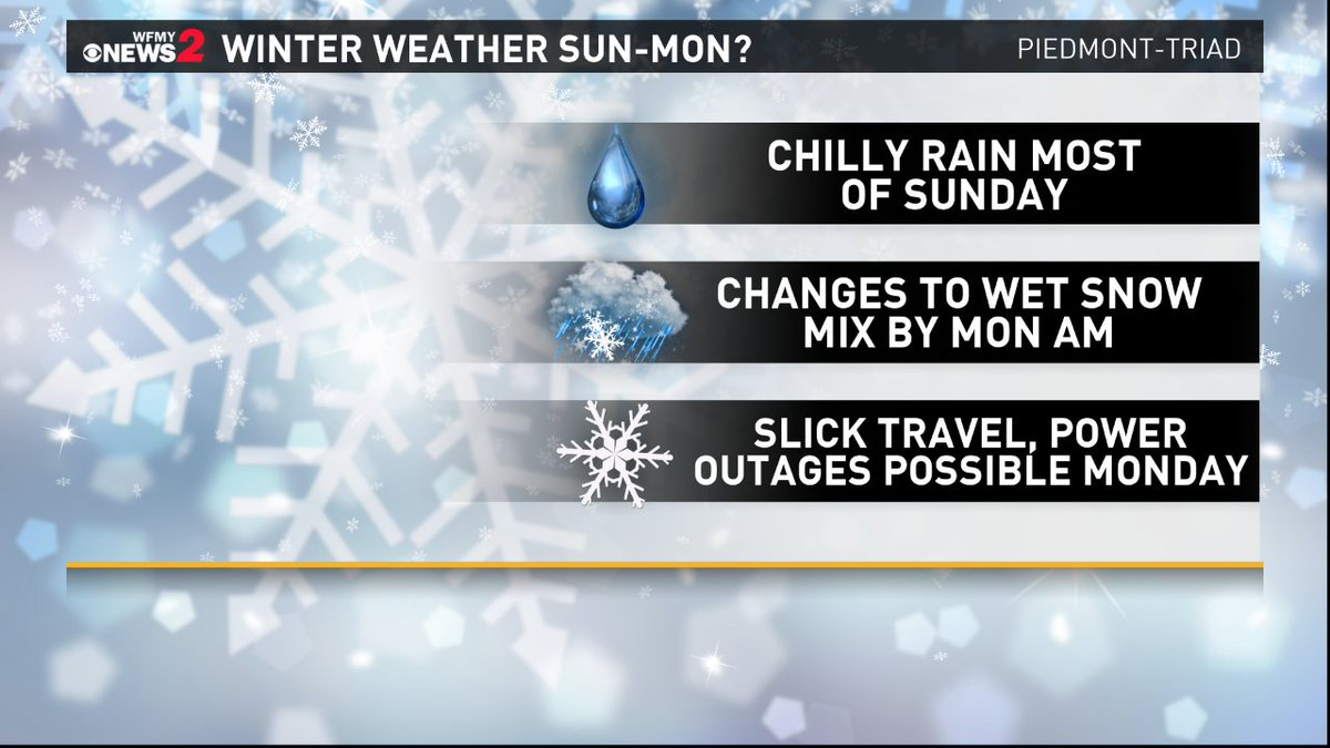 Peta's Forecast - Weekend Rain and Snow Mix