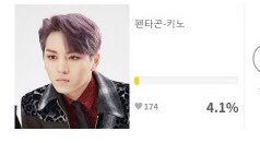 Kino ranked 3 on a survey who among the idols match well with Ultra Violet (2018 Color) Wow ofc Violet = Kino 💜 entertain.naver.com/read?oid=076&a…