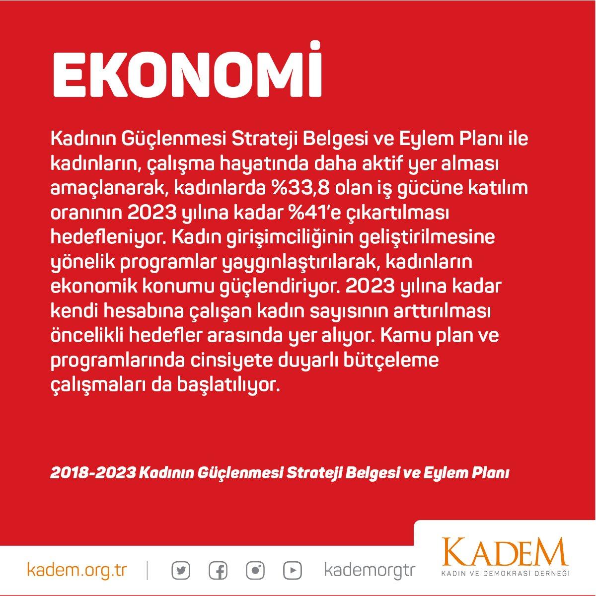 30 kadın KADEM desteği ile siyaset sertifikası aldı