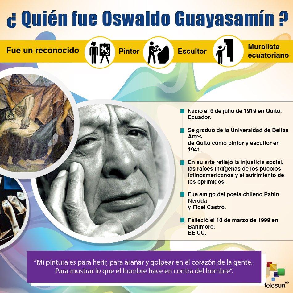Oswaldo Guayasamín Conoce Toca Pintar Indagar Gente Vea