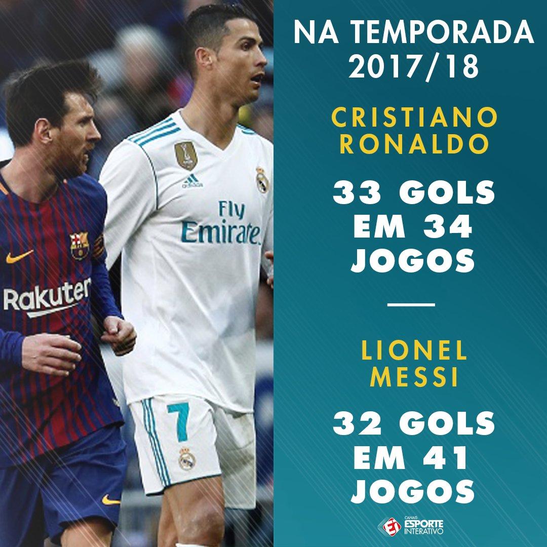 Com os dois gols no jogo de hoje, @Cristiano Ronaldo ultrapassou Messi em gols na temporada! E ainda diziam que o Pai estava na pior... 😂