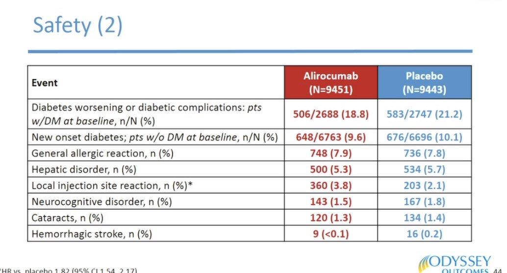 SED Diabetes (@SEDiabetes) | Twitter