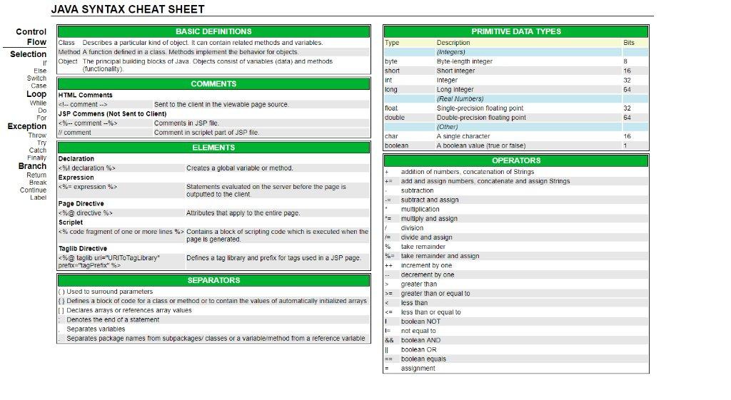 download Anforderungsmanagement in sieben Tagen: Der Weg