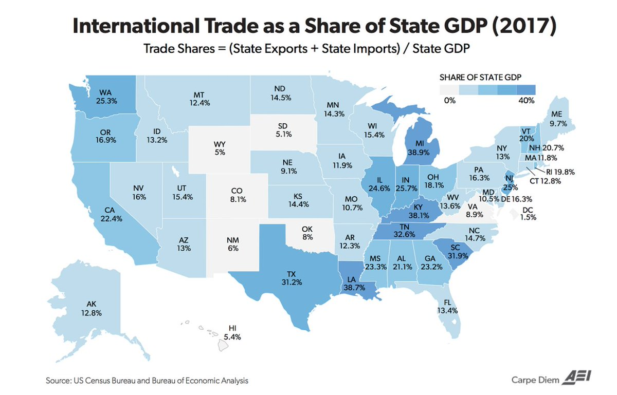 Trevor noren on twitter how important was international trade for httpsaeipublicationhow important is international trade to each us states economy pretty important for most us states picitter freerunsca Image collections
