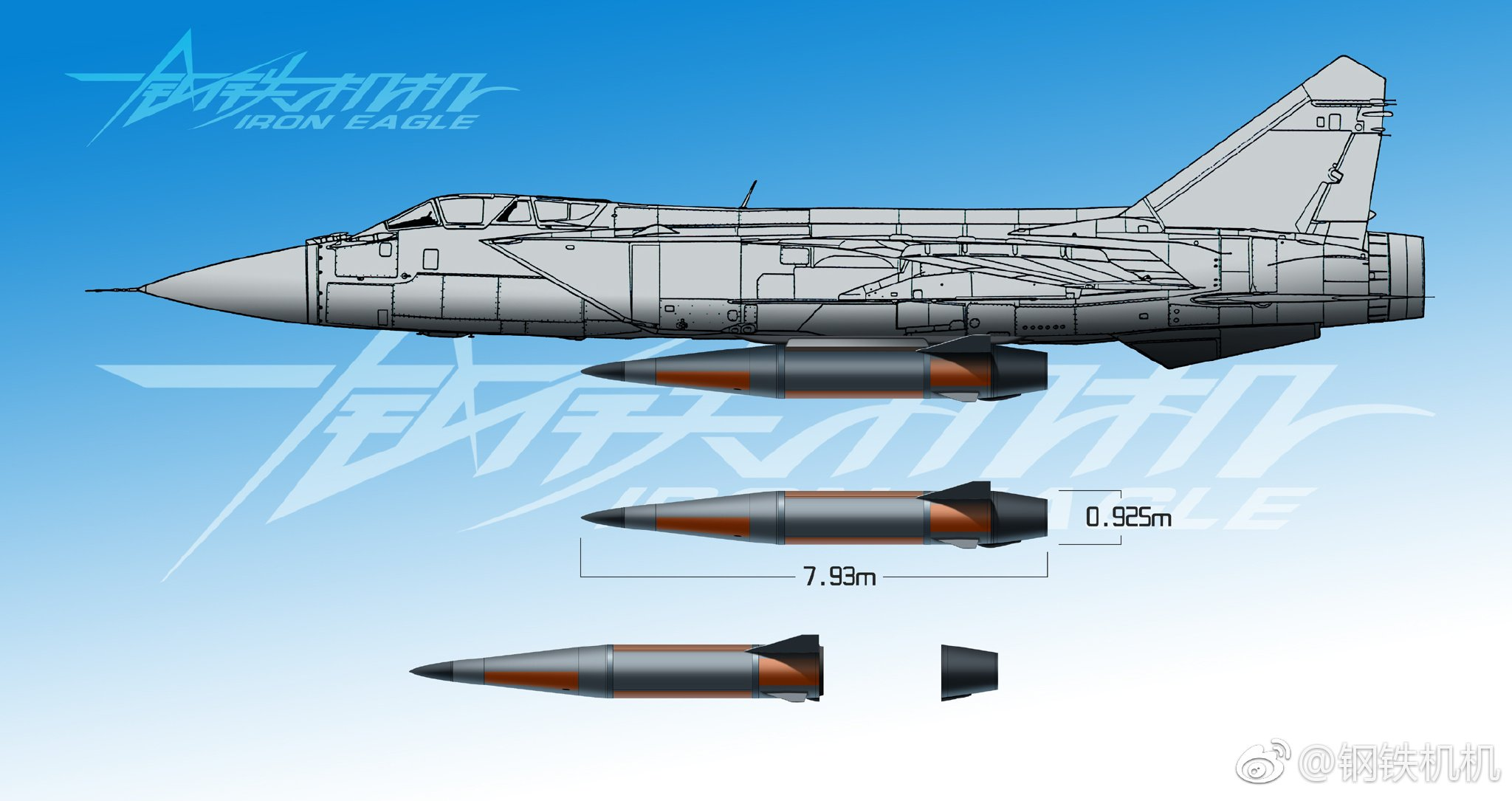 """Kinzhal"" hypersonic aviation-missile complex - Page 4 DX9wZb5WAAIcRL1"