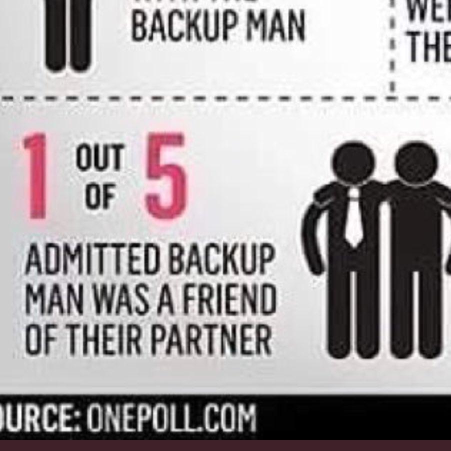 backup man