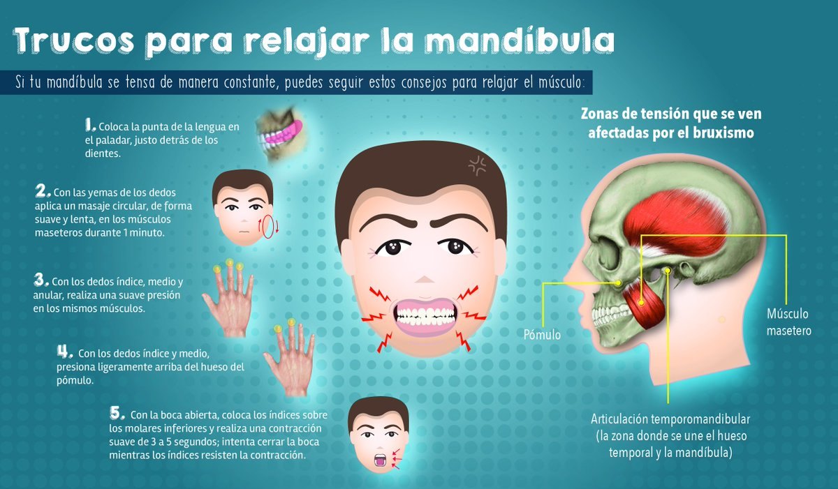 mareos por infeccion dental