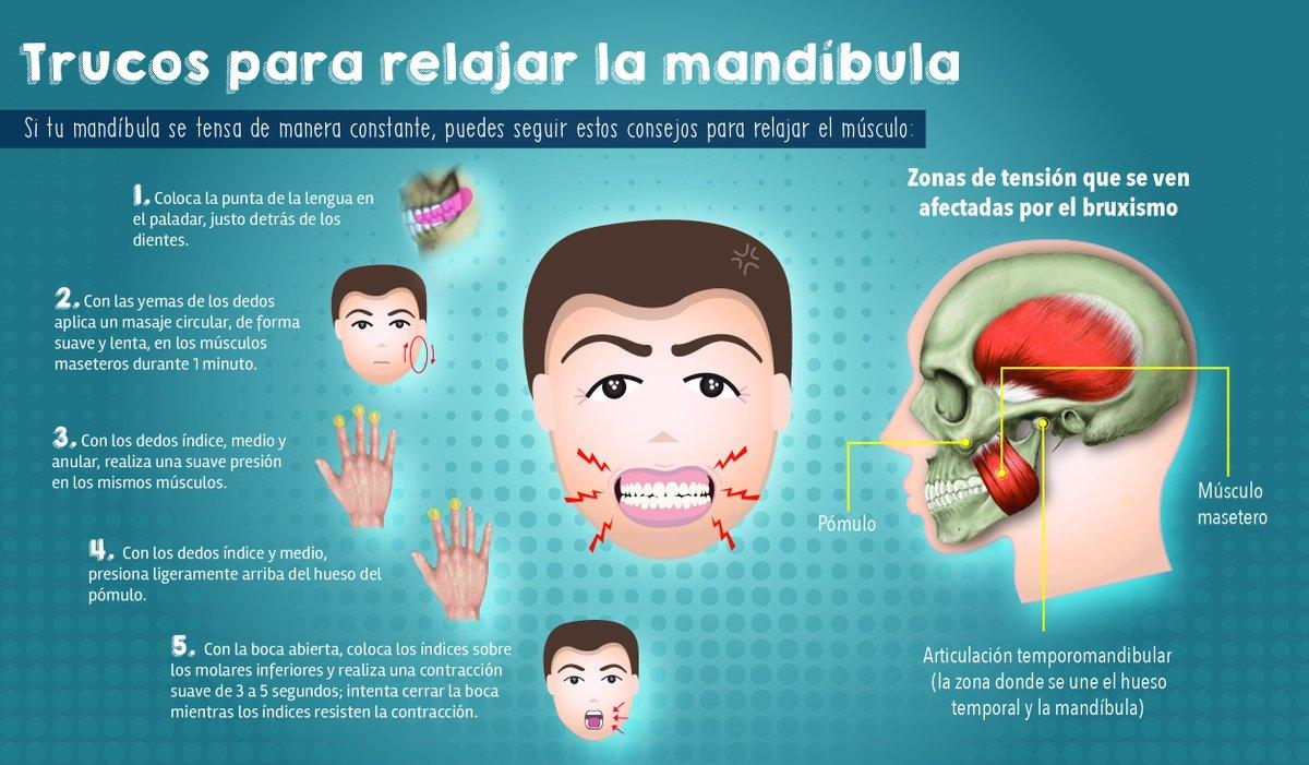 Resultado de imagen de relacion entre los dolores de cabeza y los dientes