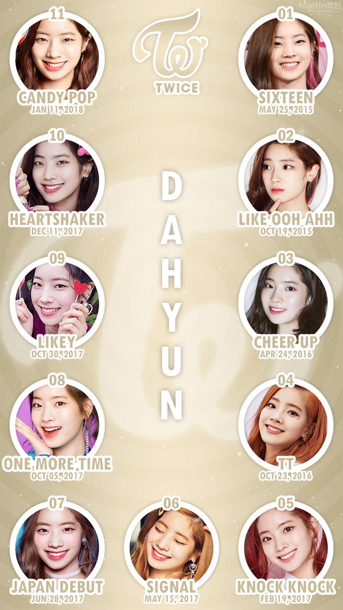 Appreciation This Dahyun Phone Wallpaper Would Look Amazing