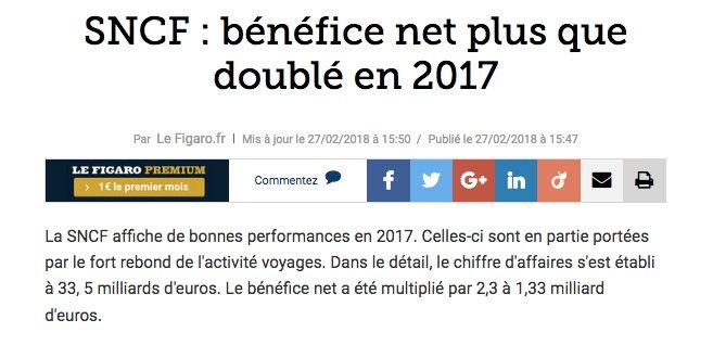 Maxime Combes On Twitter Resultats 2017 De Sncf Chiffre D
