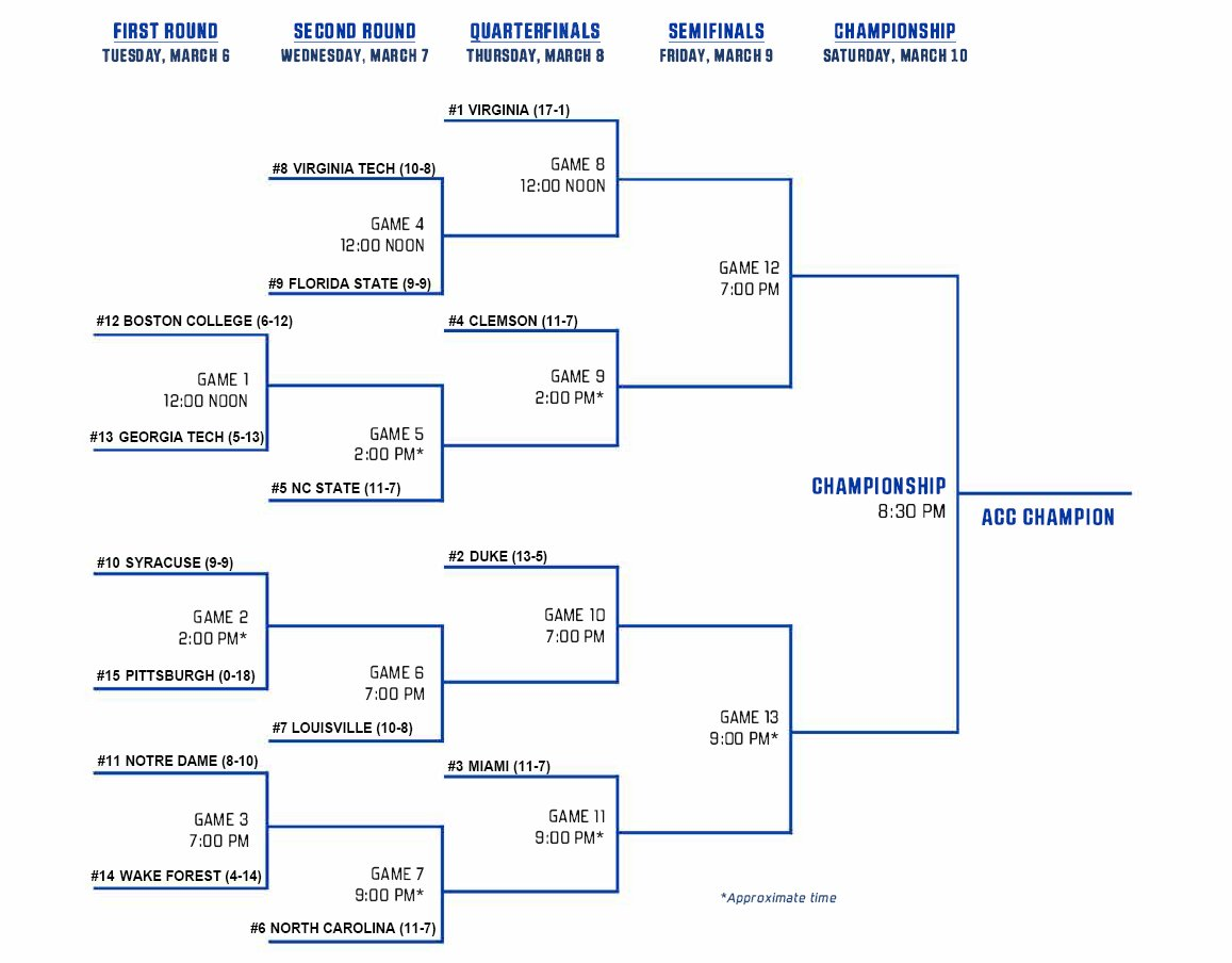 Exceptional image within acc printable bracket