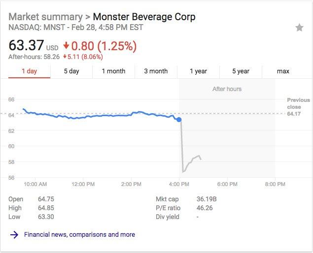 monster bevrage corporation business analysis Stock analysis analyst this is particularly true in the world of business think of while this may help lower costs for coca-cola and pepsi.