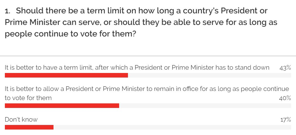 should there be term limits for Should there be term limits set for congresssing your thesis statement and research, present the problem that needs to be addressed.