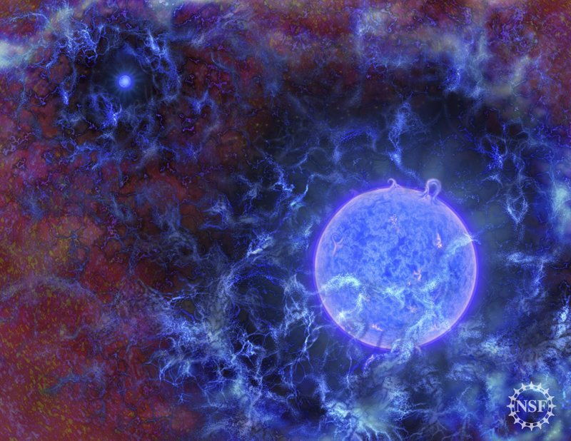 For the first time, astronomers have glimpsed the dawn of the universe 13.6 billion years ago when the earliest stars were just beginning to glow. https://t.co/Qv8GxzLpfC @NSF