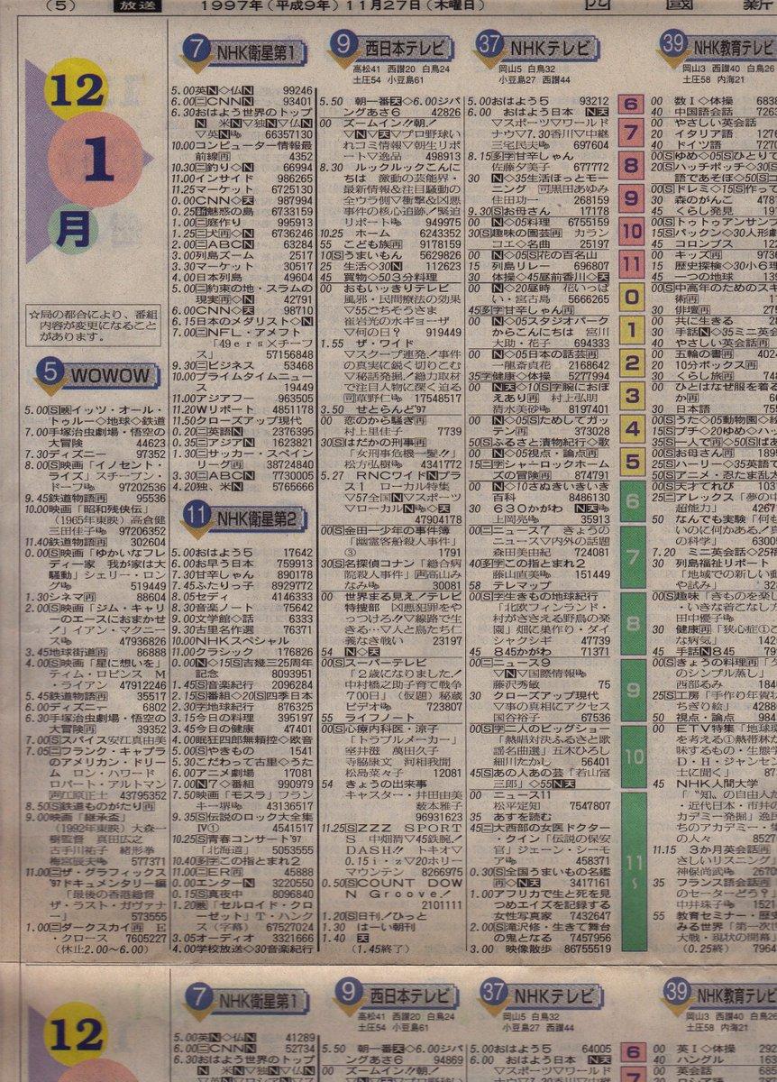 "MZ1500 on Twitter: ""1997/11/30(日)、1997/12/01(月)番組表(香川県 ..."
